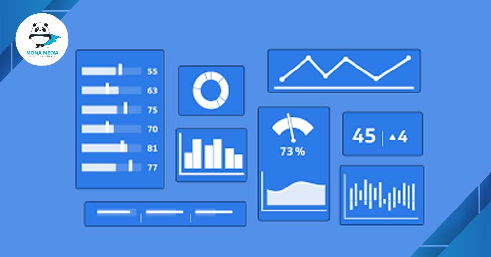 Đánh giá về KPIs