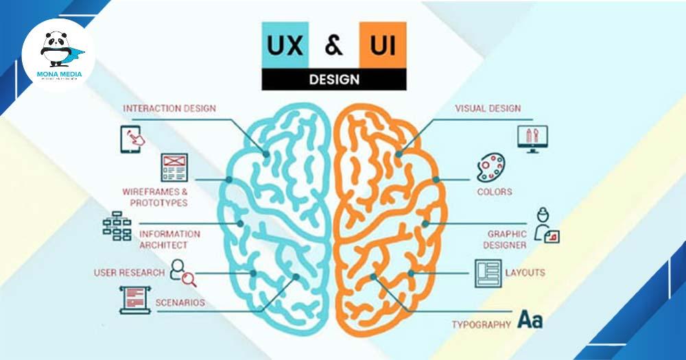 Hiểu về UI/UX