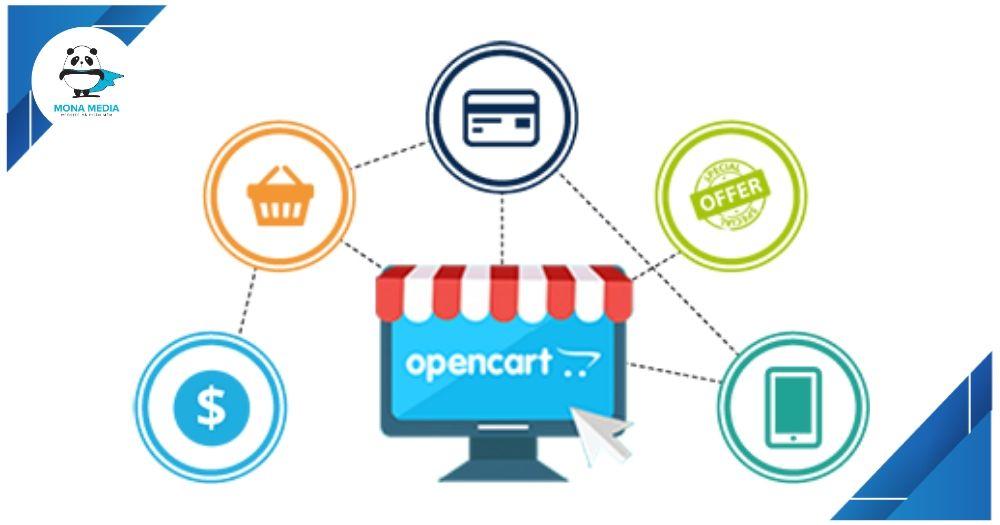 Có nên sử dụng Opencart
