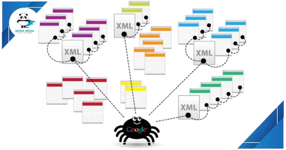 Vai trò của sitemap